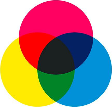 Farben im CMYK Farbmodell